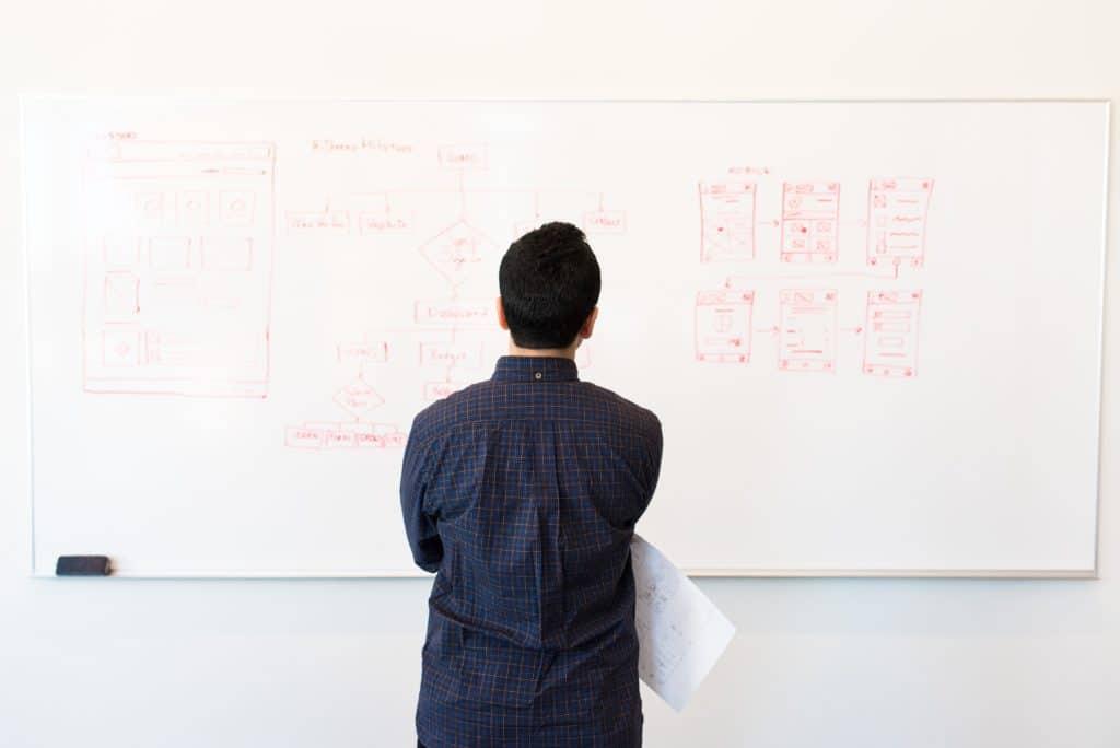 créer un logiciel sur mesure